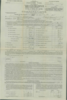 National Weir Co. 1915 IRS Return of Annual Net Income